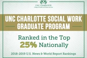 UNC Charlotte School of Social Work